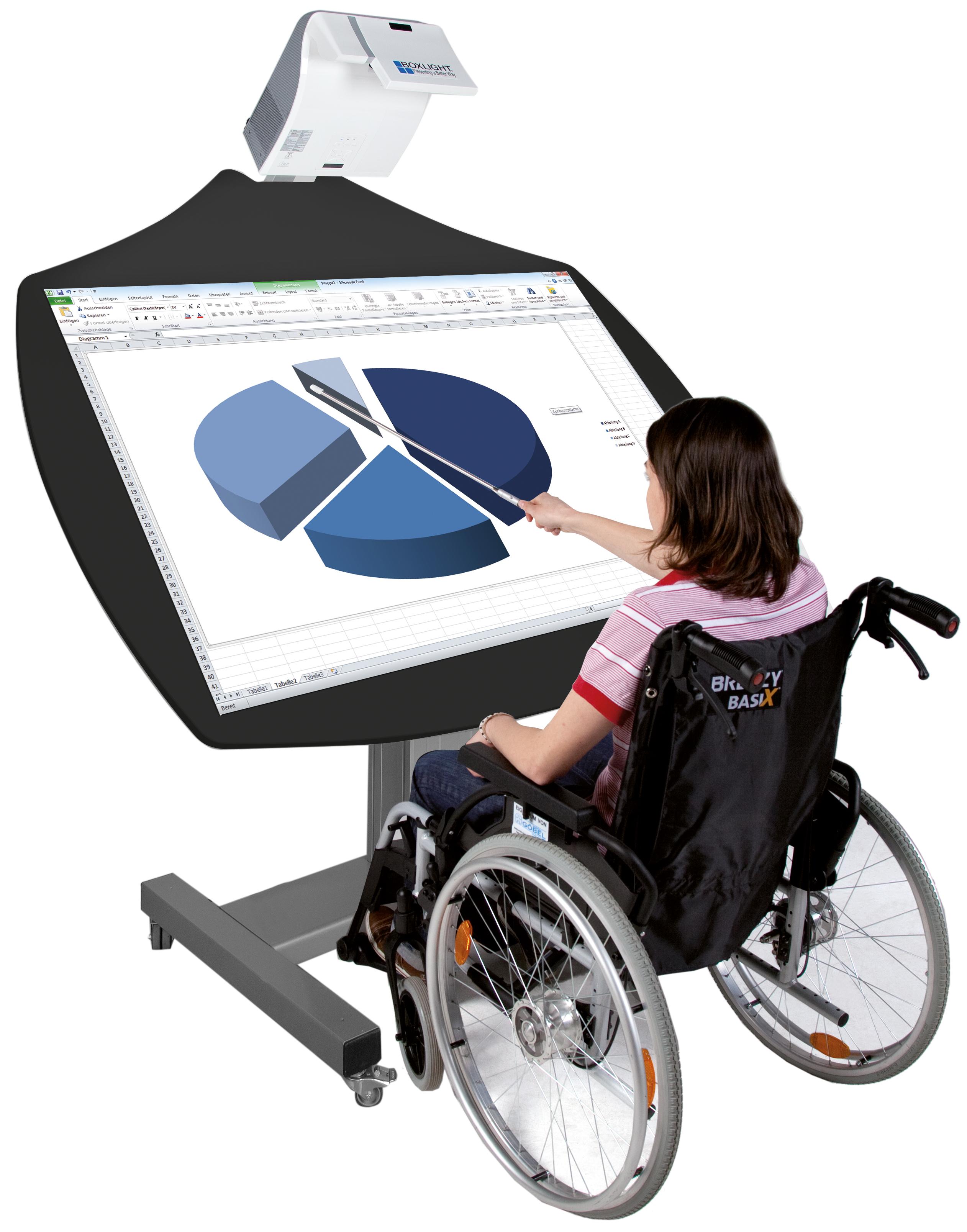 Ausili hardware per l'utilizzo dei dispositivi tecnologici da parte di utenti con disabilità